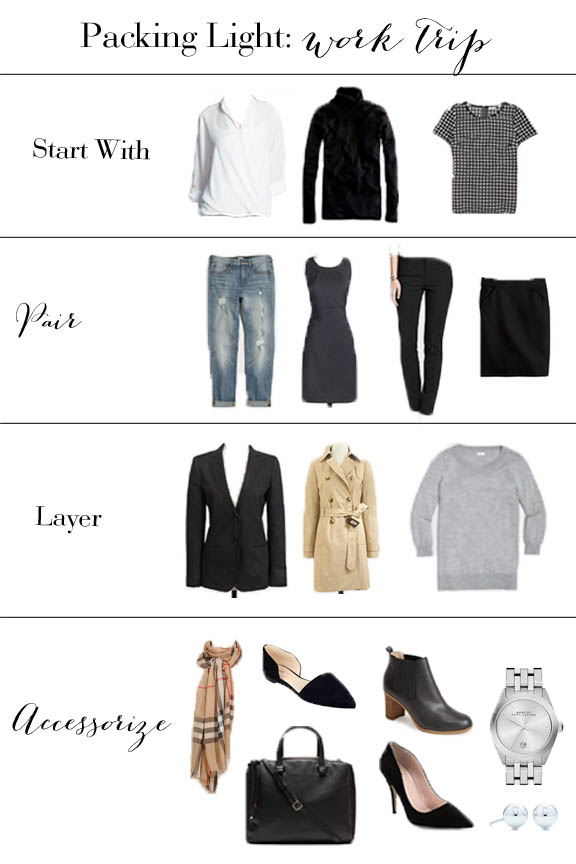 a complete business trip packing list wellesley king