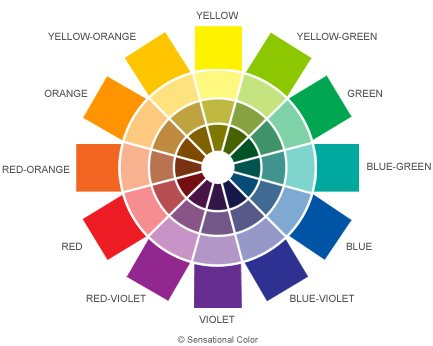 How to Create A Wardrobe Color Palette - Wellesley & King