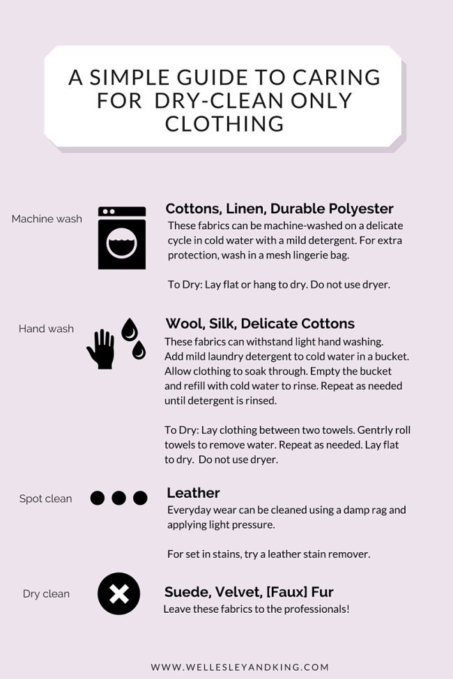 Wellesley & King | You fall in love with a beautiful silk shirt, leather jacket or wool skirt only to find... it's dry-clean only. It doesn't have to be a deal breaker! Read this simply guide to caring for dry-clean only clothes; it's easier than you think!